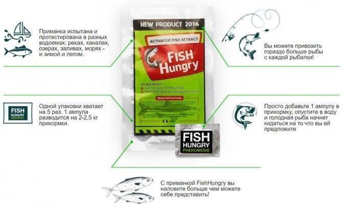 Активаторы клева fishhungry