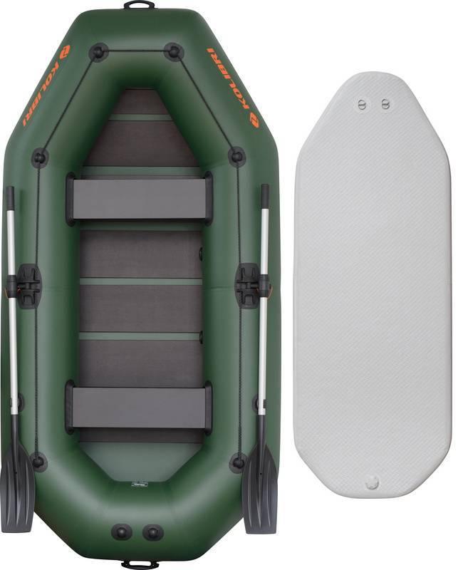 Как выбрать резиновые лодки под мотор правильно - пошаговая инструкция