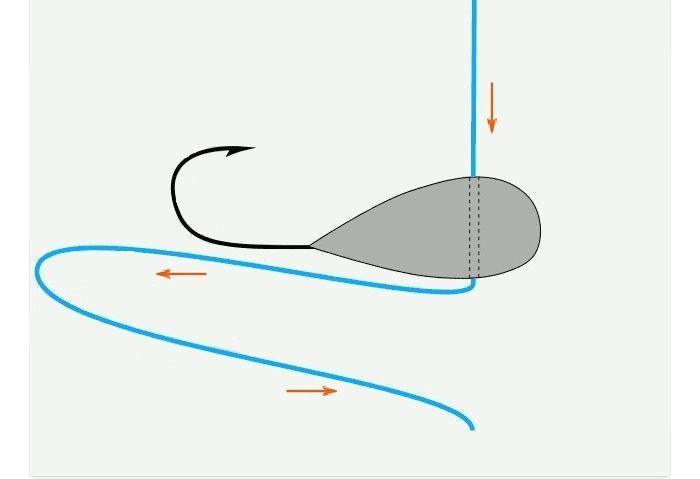 Как правильно привязать мормышку: схема, способы привязывания нимф, крючков