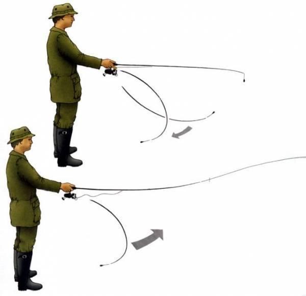 Как забрасывать спиннинг с безынерционной катушкой видео