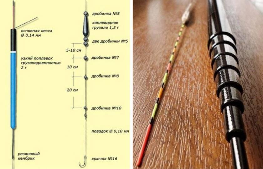 Крючки на карася: какой лучше размер и номер использовать