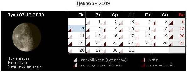 Лунный календарь рыбака на 2020 год. общие правила, особенности клева по лунному календарю.