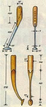 Особенности ловли сома на квок: изготовление оснастки