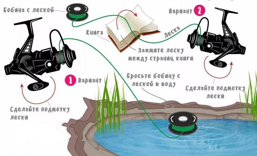 Как намотать леску на катушку – основные методы и советы