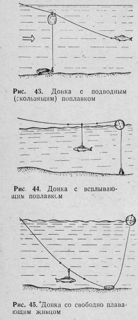 Ловля на закидушки с берега и лодки