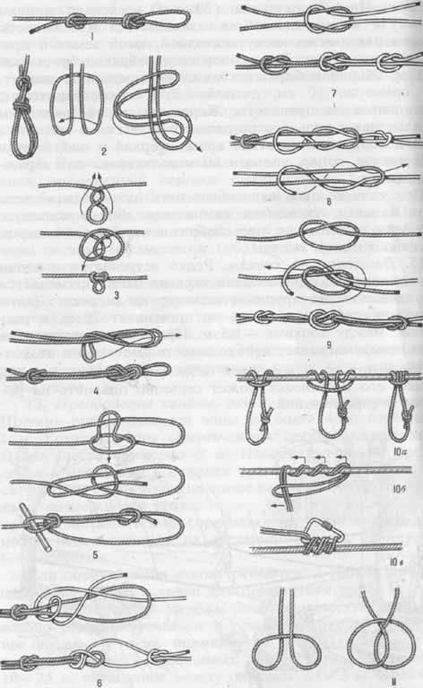 Встречный узел: схема вязания