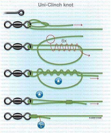 Рыболовные узлы для плетенки — как связать между собой, способы привязать поводок, леску