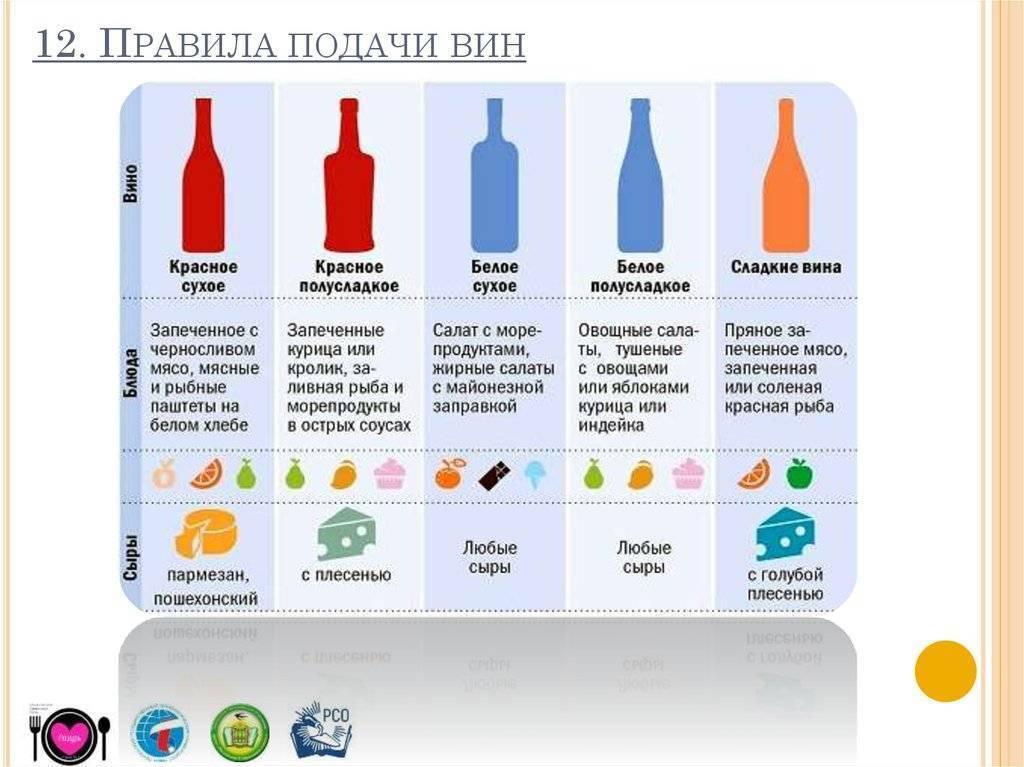 Вино под рыбу — не только белое