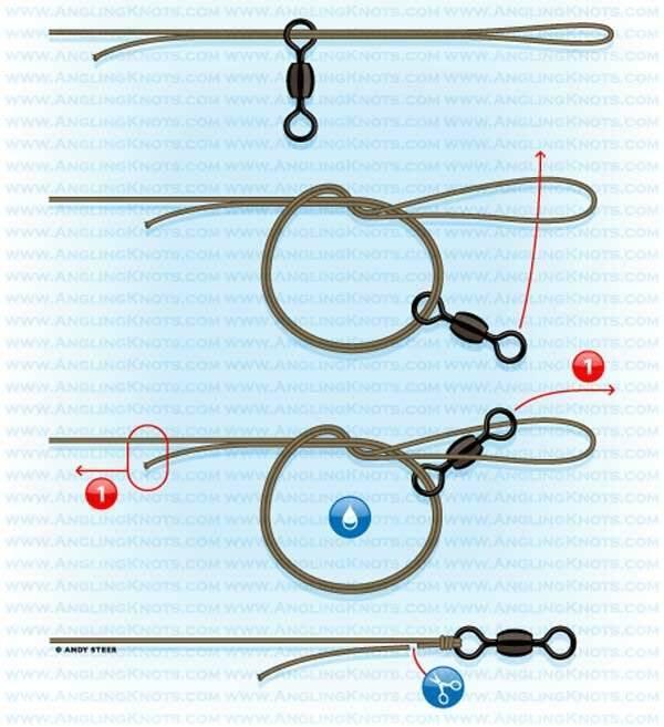 Как привязать поводки к основной леске - каким рыболовным узлом лучше
