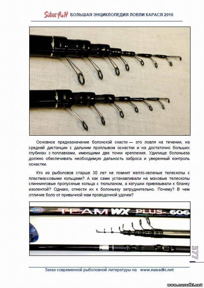 Оснастка для болонской удочки: схема, техника ловли