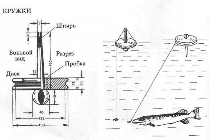 Рекомендации по хранению живца для зимней рыбалки
