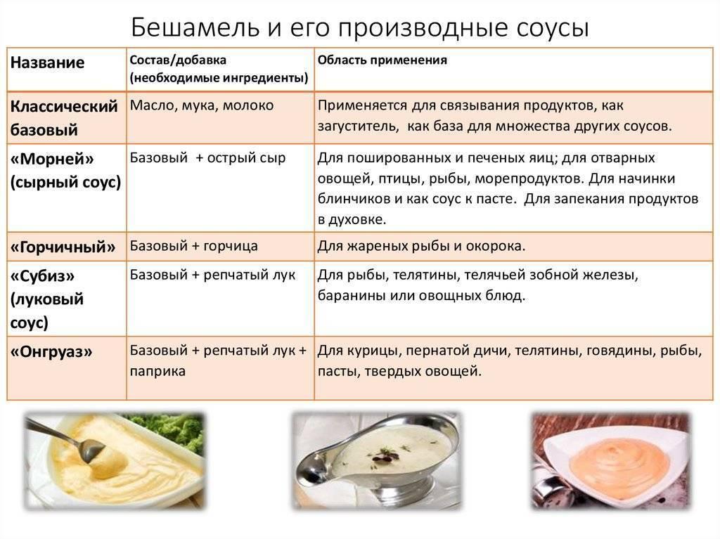 Варёная диета для похудения: принципы, меню на неделю, рецепты