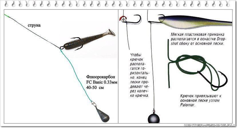 Дроп-шот (dropshot) — проводка, места и техника ловли - читайте на сatcher.fish