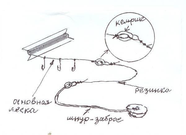 Закидушка своими руками: как собрать закидушку для рыбалки