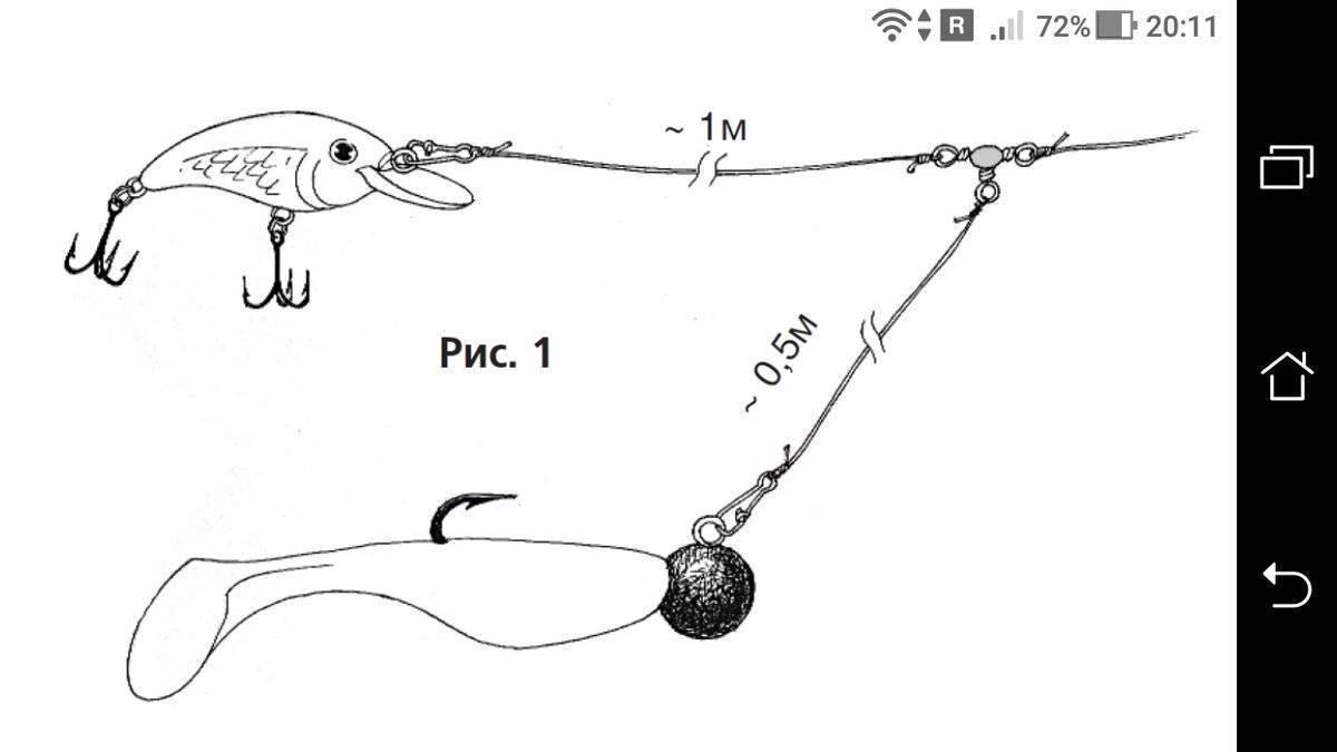 Как собрать спиннинг для рыбалки начинающему рыболову: техника оснастки спиннинга