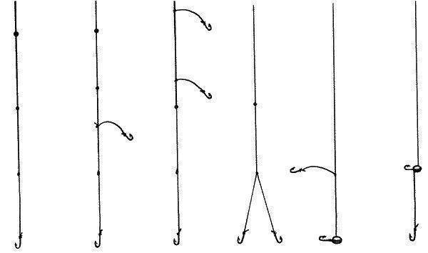 Оснастка поплавочной удочки на карася: базовый набор снастей и полезные дополнительные составляющие