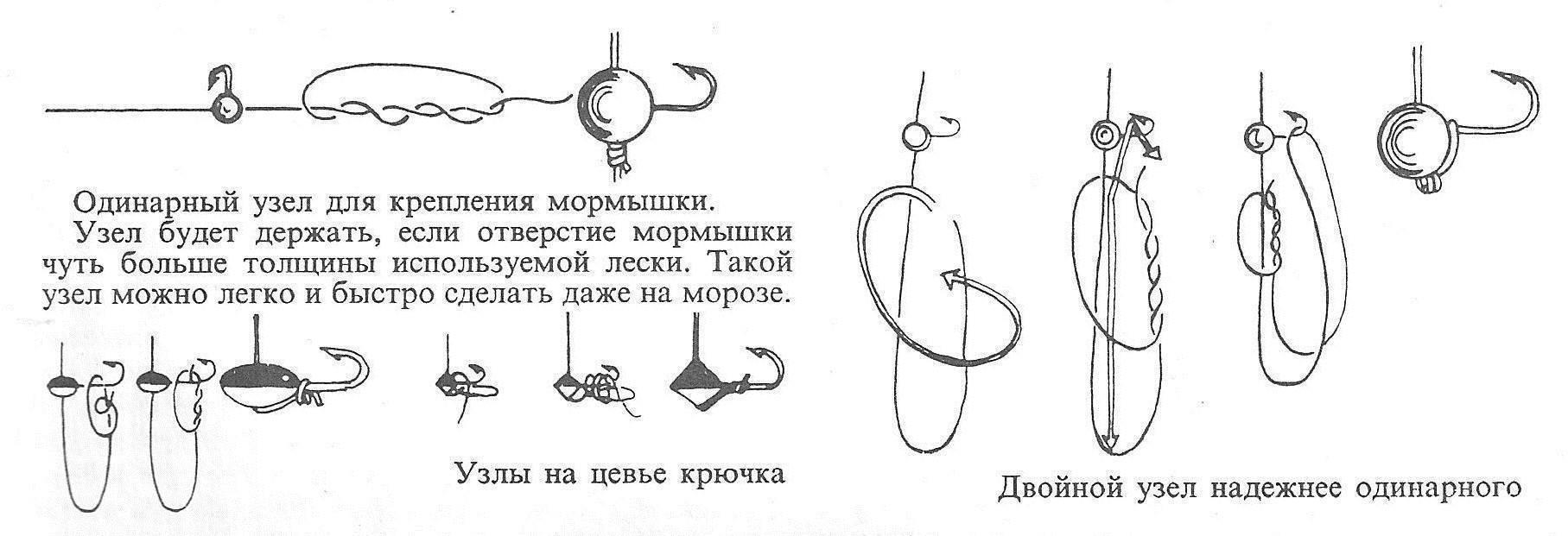Как привязать мормышку правильно | узлы для мормышек