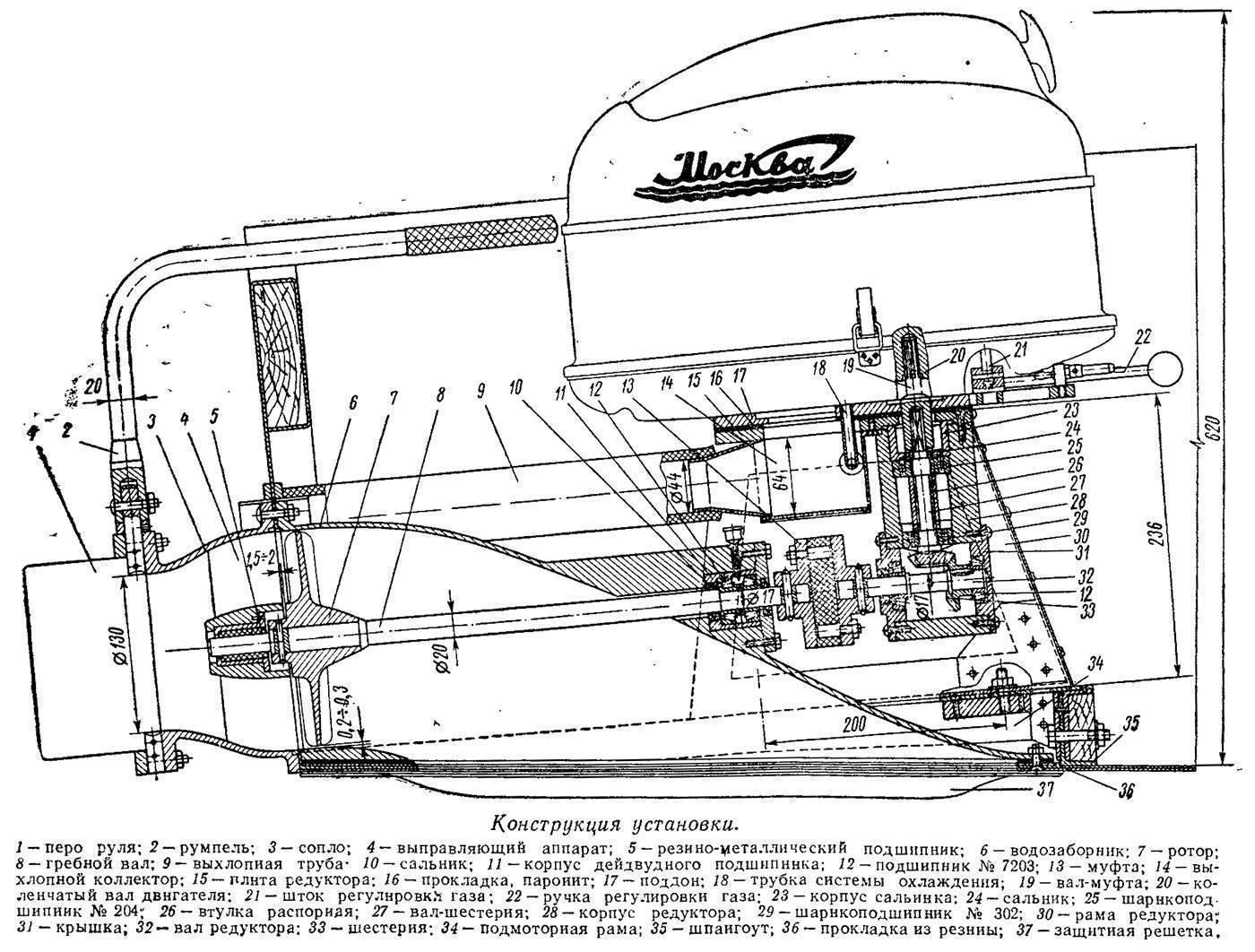 Обзор популярных моделей водометных лодочных моторов