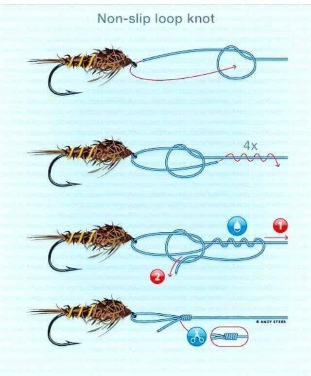 Как привязать мушку к леске на хариуса, популярные узлы