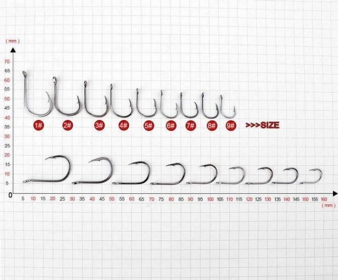 Лучшие крючки на карася – правильный размер, цвет, фирмы производитель