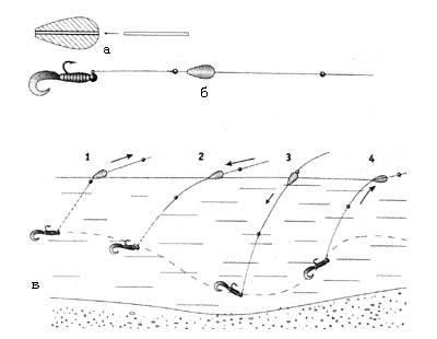 Правильная ловля хариуса на спиннинг, использование воблера в качестве приманки