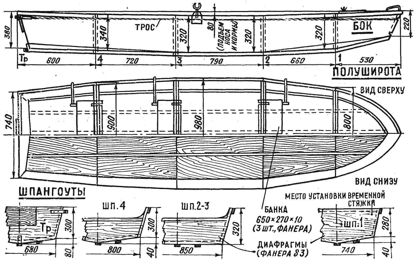 Как сделать лодку: 105 фото простых способов изготовления деревянной и металлической лодки