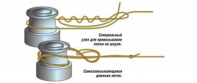 Намотка катушек индуктивности электрического двигателя, перемотка в спб