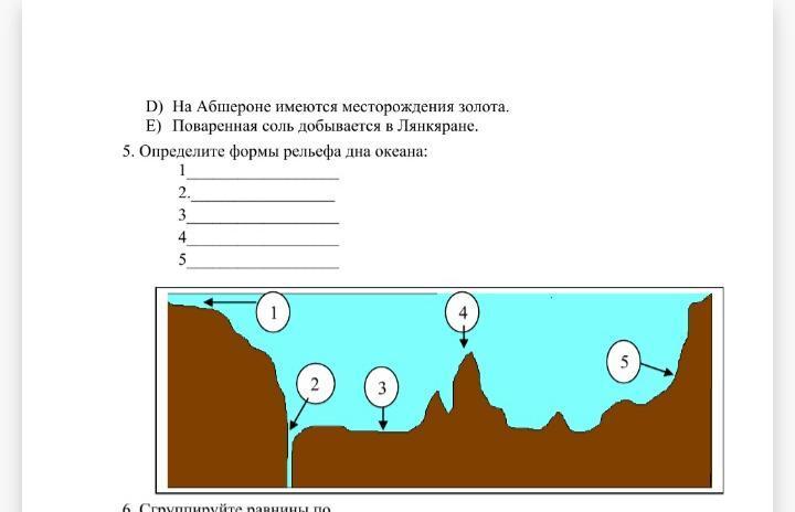 Черное море: глубина, рельеф дна, карта глубин | вся планета