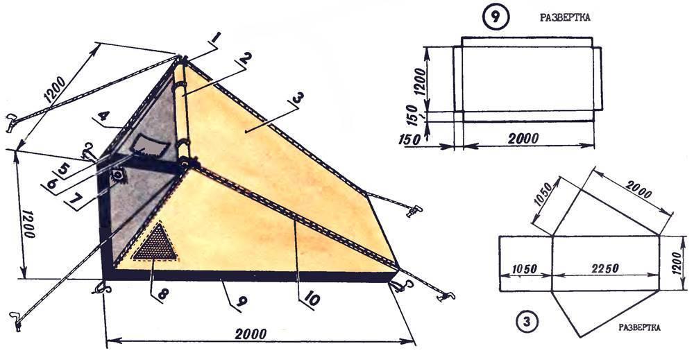 Палатка для зимней рыбалки своими руками - читайте на сatcher.fish