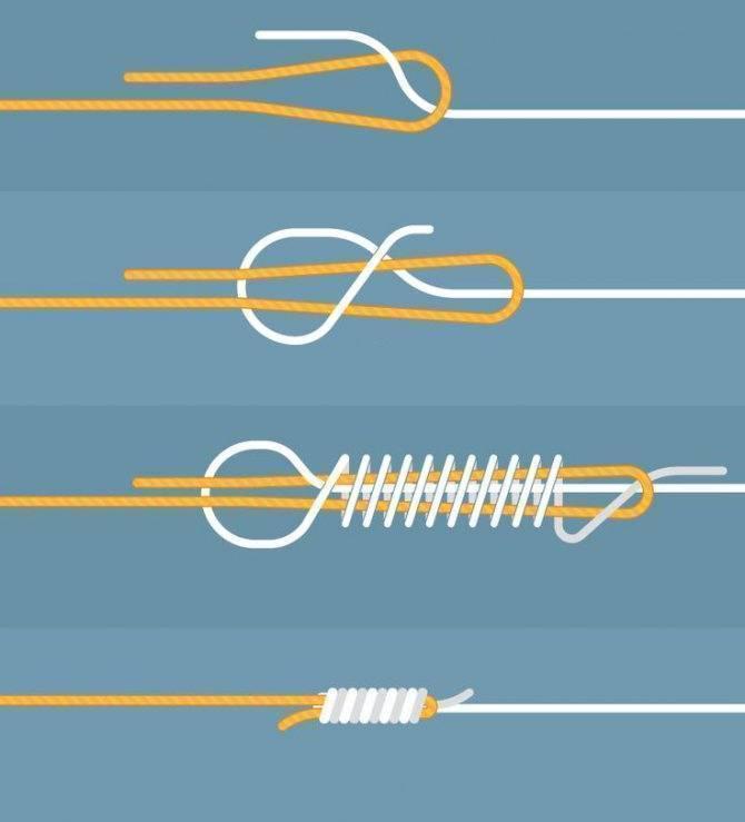 Как привязать поводок к основной леске: каким узлом