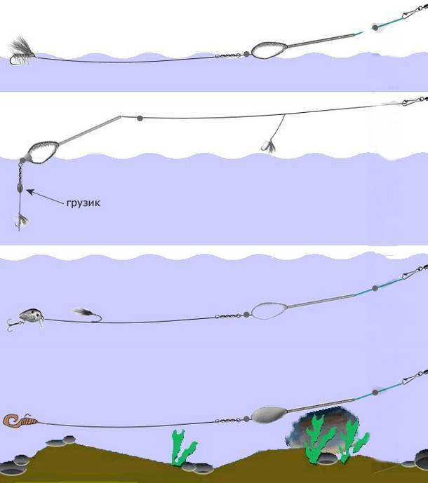 Ловля на бомбарду, монтаж и оснастка в рыбалке на сбирулино