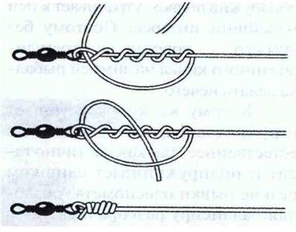 Каким узлом правильно привязывать карабин к леске?