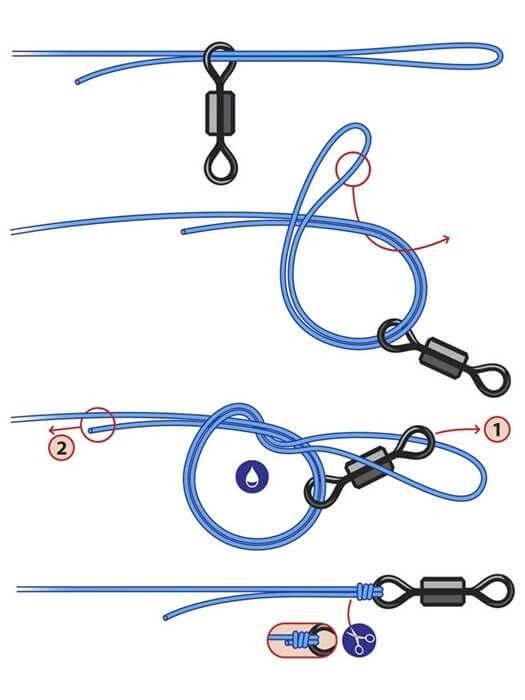 Топ-15 самых крепких узлов для поводков и крючков — схемы вязания