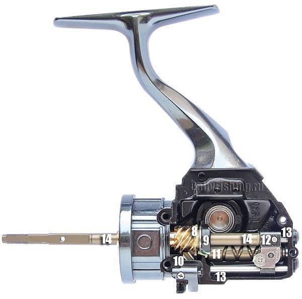 Бесконечный винт в современных моделях рыболовных катушек