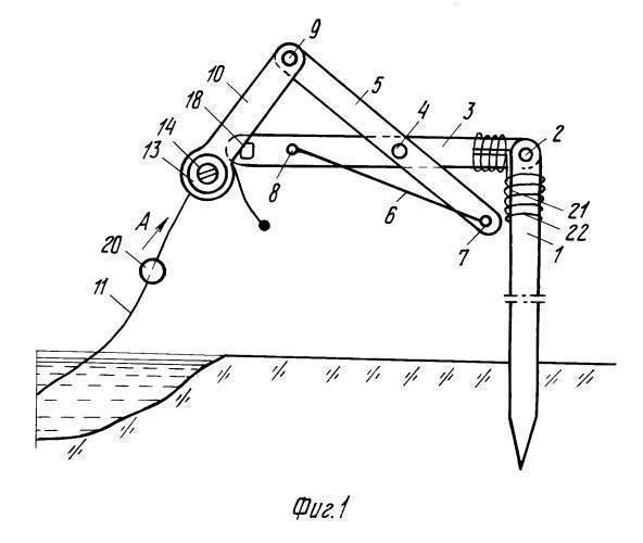 Самоподсекающие крючки для рыбалки
