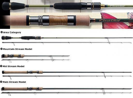 Виды удочек и их различия, какие бывают удилища для рыбалки