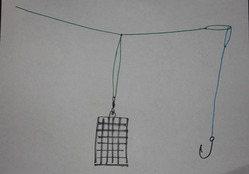 Петля гарднера — подробное описание как вязать правильно. особенности и секреты успешной ловли (110 фото)