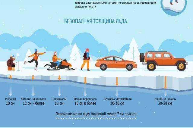 При какой температуре образуется лед на озере. безопасная толщина льда для человека и зимней переправы