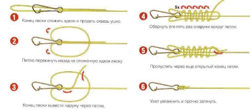 Как оснастить спиннинг правильно - на щуку, окуня и судака для начинающих
