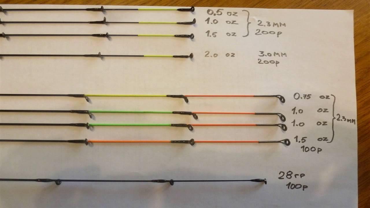 Квивертип для фидера: характеристики и подбор вершинок на рыбалке квивертип для фидера: характеристики и подбор вершинок на рыбалке