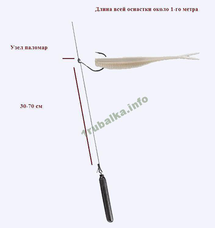 Дроп-шот (dropshot) — проводка, места и техника ловли