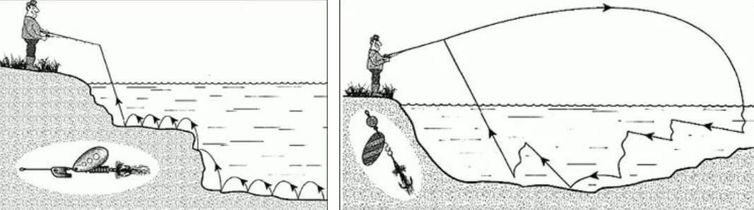Как ловить щуку на спиннинг и подобрать лучшие приманки