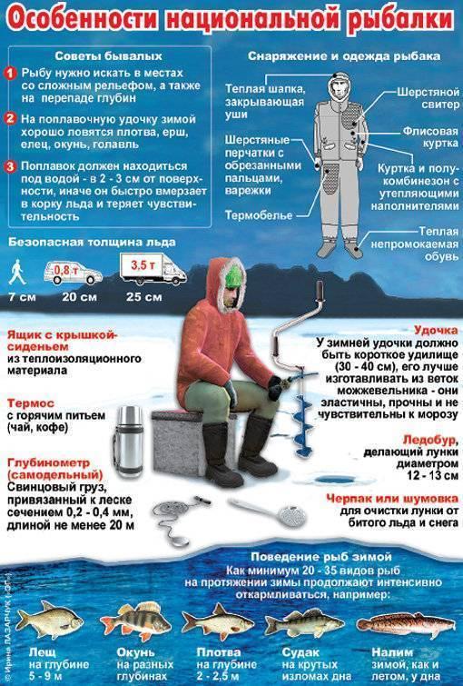 Безопасная толщина льда для рыбалки - какая минимальная толщина льда