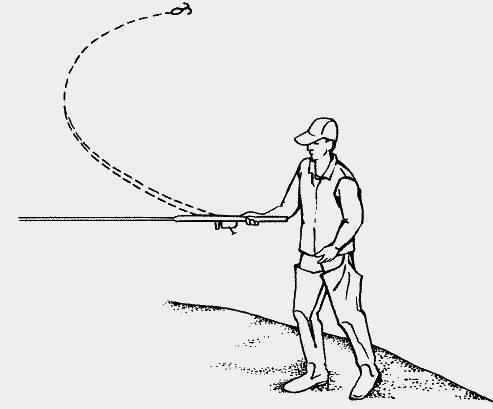 Ловля на спиннинг – как правильно забрасывать