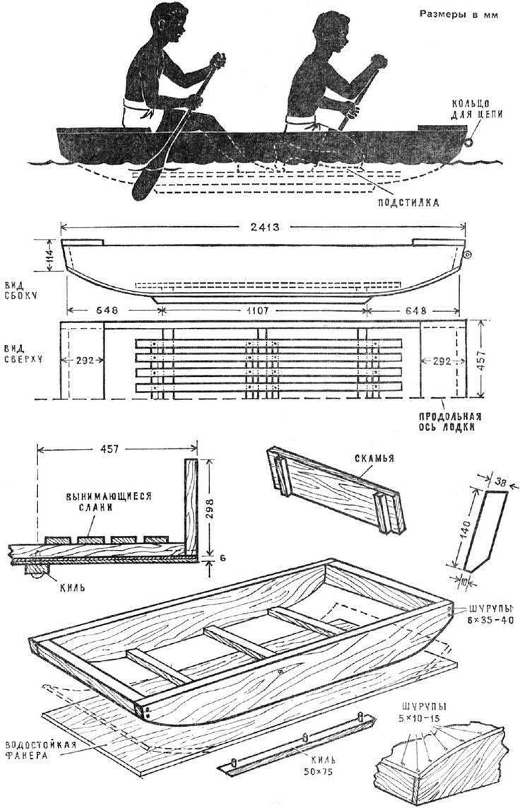 Как выбрать алюминиевую лодку: характеристики ирейтинг моделей