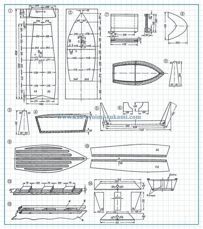 """Как сделать лодки для рыбалки своими руками из фанеры, бутылок? — журнал """"рутвет"""""""