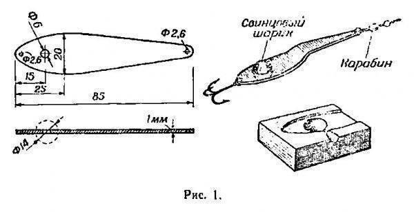 Блесна своими руками: из трубки и монет, из пивной пробки и другие для рыбалки. как сделать блесну с пропеллером в домашних условиях?