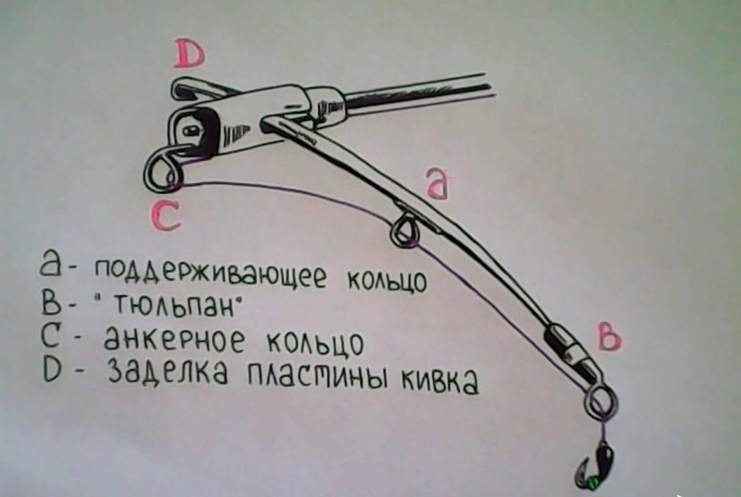 Как сделать фидерный монтаж для ловли карпа, леща и карася своими руками