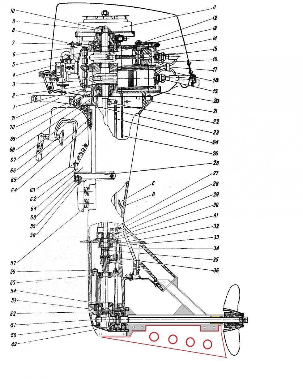 Ремонт вентилятора своими руками - определение причин и способы устранения различных неисправностей