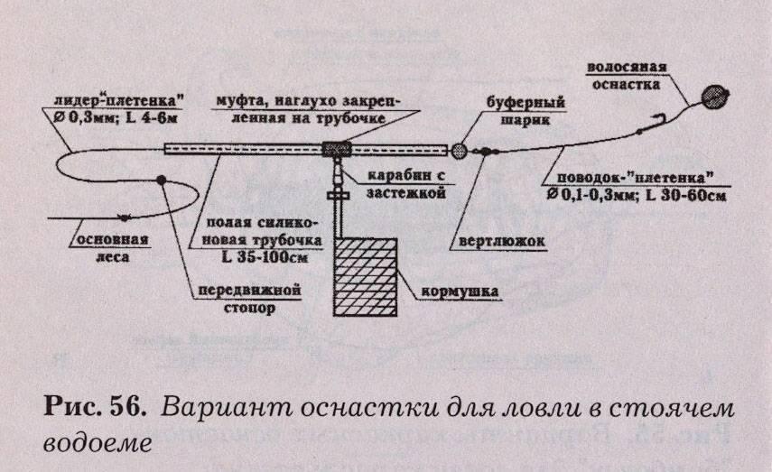 Монтаж оснастки вертолет для фидера, схема и применение